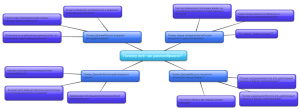 New-Mind-Map_2qg4uos1