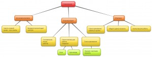 New-Mind-Map_2rvc63nt