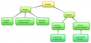 New-Mind-Map_2thw9eyl