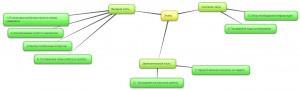 New-Mind-Map_4c2b