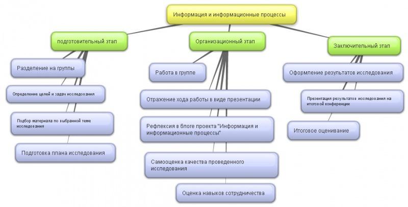 online A_56_ctu