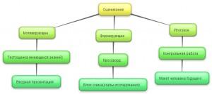 New-Mind-Map_2o725yc7