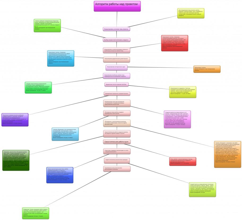 New-Mind-Map_37dpvj3t