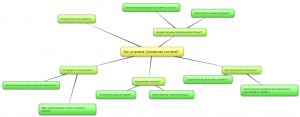New-Mind-Map_2lcvm
