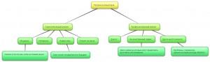 new-mind-map_3m73hhky