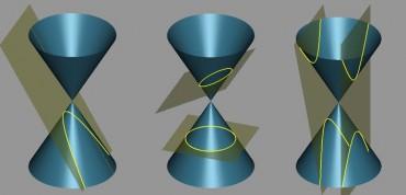 Эллипсы,гиперболы и другие математические чудеса.