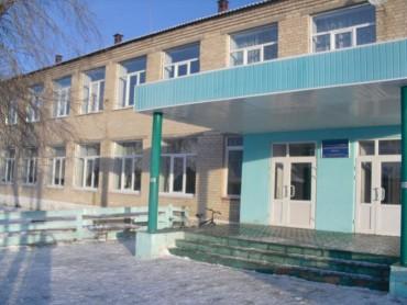 Стратегия информатизации МКОУ Ивановской СОШ